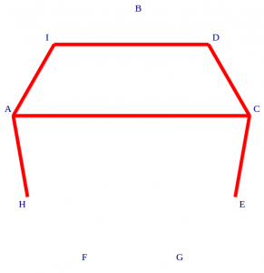 Pairs Of Lines That Don't Meet Are Linked In Red
