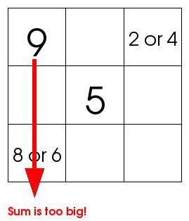 math worksheet : 3x3 magic square  dr mike s math games for kids : Magic Squares Math Worksheets