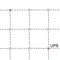 ups-game